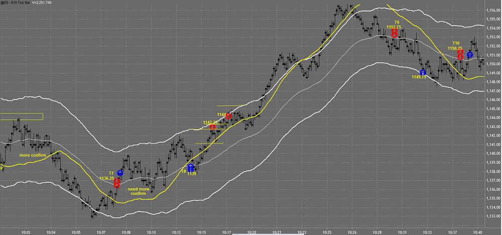 Online Trading, Online Trading Market Recap, day trading, day trading online, Online Trading Market Recap Aug 26 2011 Chart 2