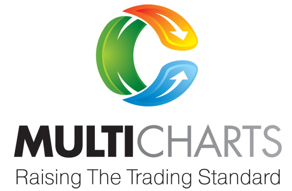 Multicharts options trading