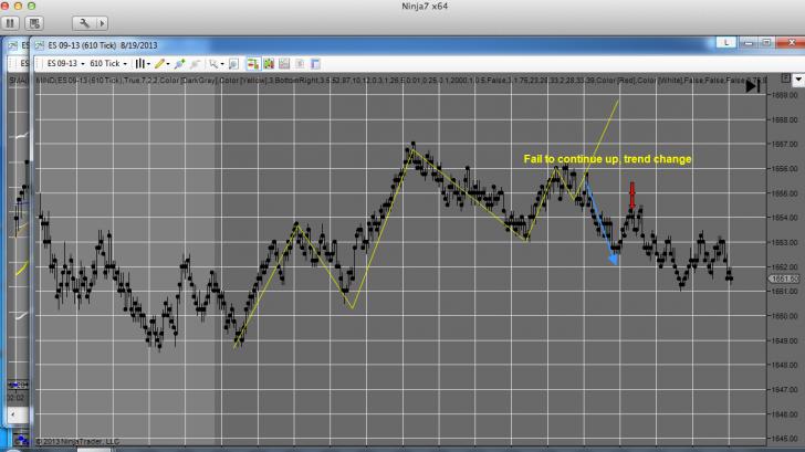 0819 chart 2