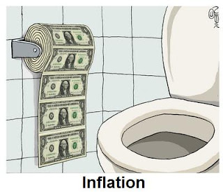 The Loss of Value Due to Inflation