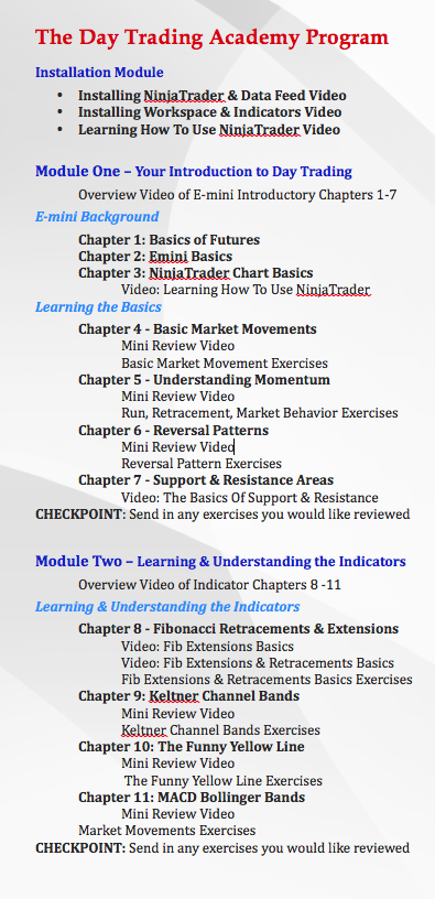 Day Trading Curriculum Modules