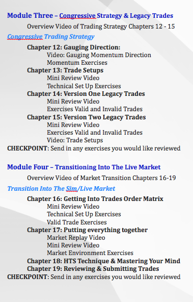 Day Trading Learning Modules