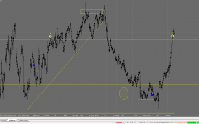 Stock Watchlist August 25th ($1628.80 In Profits So Far)