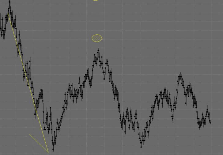 0429 NinjaTrader Chart