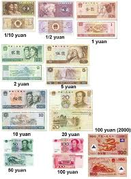 Denominations Of Chinese Yuan