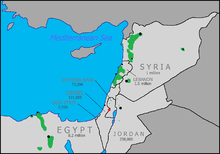 Arab Christians, Maronites and Copts in the Eastern Mediterranean as of 2009