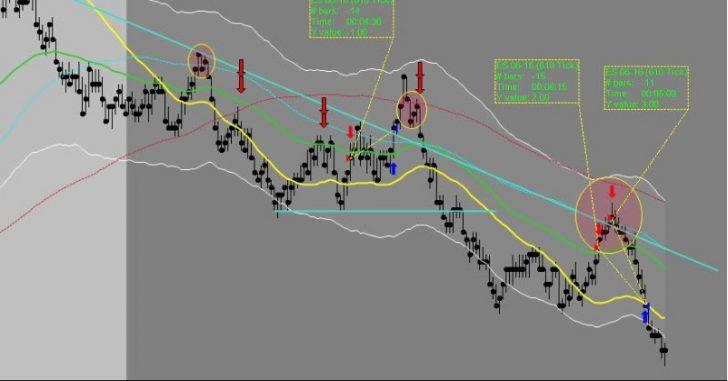 Raed Trades 051216