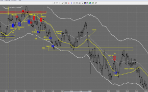 Online Trading, Online Trading Market Recap, day trading, day trading online, Online Trading Market Recap Aug 26 2011