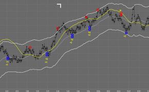 10+ Points on Dec 20th: Market Recap