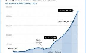 United States debt crisis