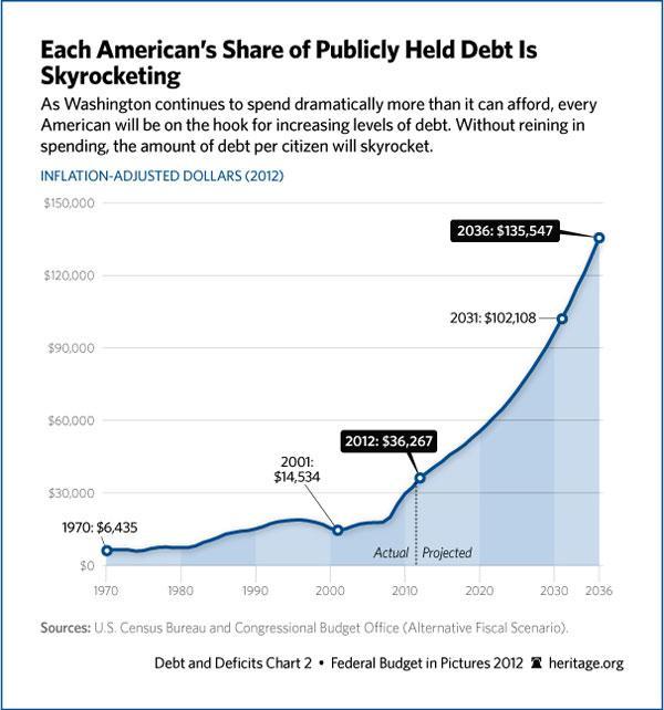 burden arising out of public debt Define - burden of public debt, wwwexpertsmindcom - burden of public debt assignment help, burden of public debt homework help by theory of public debt tutors.