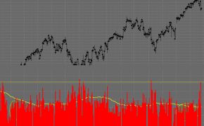 stock market volume