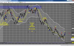May 29th Master Trader Recap: DOMINATION Continues 9+ Points