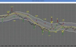 Meet The Trader We Call SUPERMAN: Trades All Day & Made 23.50 Pts Yesterday