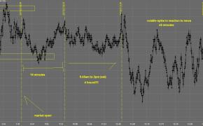 (Live Trading Videos) June 19th Market Recap: 5.5 Pts (Possible $2750)