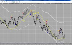 Graduate Master Trader June 12th Recap: 4.5 Pts