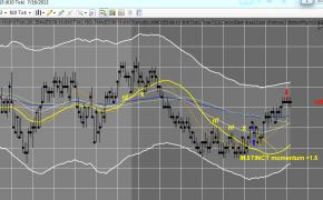 July 16th Master Trader Recap From Puerto Rico! 1.5+ Points