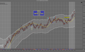 """Sept 17th Master Trader Recap: 2.5 pts """"Trading from the Loss-Side"""""""