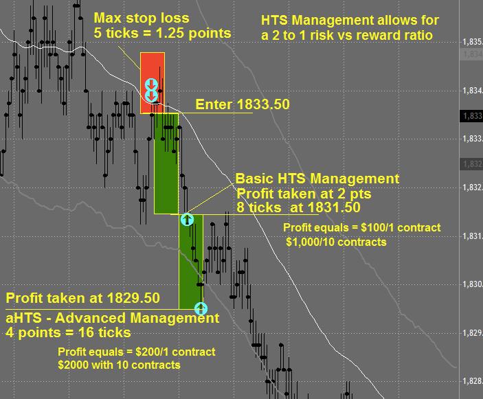 DTA_Risk_Management_png