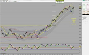 Jan 21st Live Class Recording & Amazing Results By Our Traders